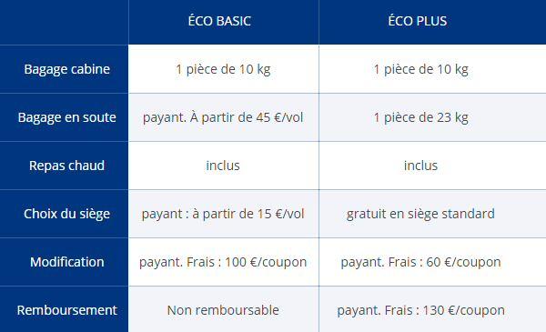 "Eco Basic - Eco Plus - XL Airways"" width="